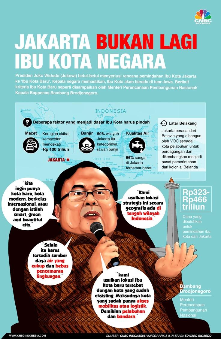 Bahkan, hampir setiap presiden Indonesia mengagendakan kajian tentang pemindahan Ibu Kota.