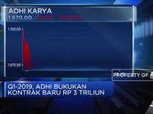 ADHI Bukukan Laba Bersih Rp 75,54 Miliar