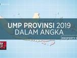 Ini Standar Gaji Pekerja di Indonesia