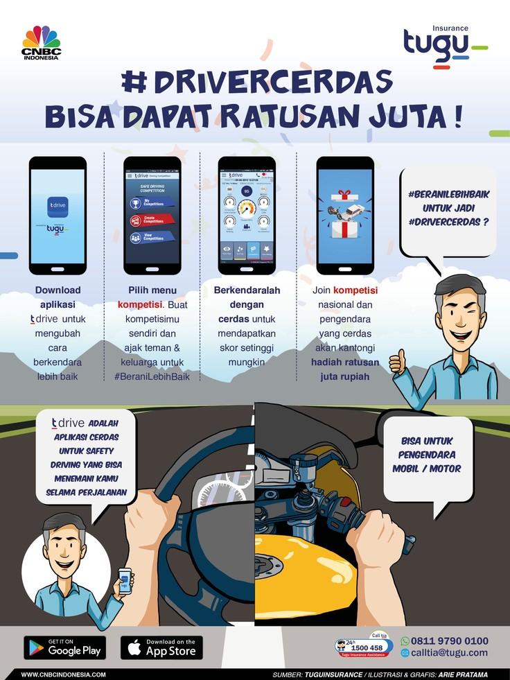 Berhadiah Ratusan Juta, Ayo Ikuti Kompetisi t drive