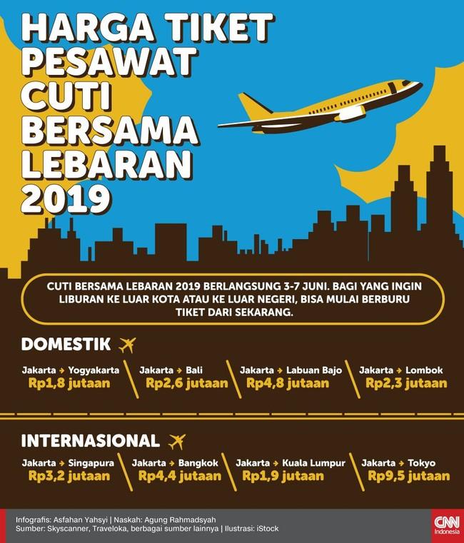 INFOGRAFIS: Harga Tiket Pesawat Cuti Bersama Lebaran 2019