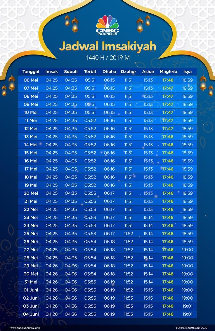 Jadwal imsakiyah dan maghrib Ramadan 1440 Hijriyah.