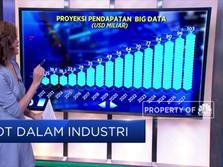 IOT dalam Industri