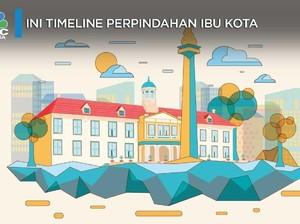Seperti Ini Timeline Perpindahan Ibu Kota, Ayo Siap-siap!