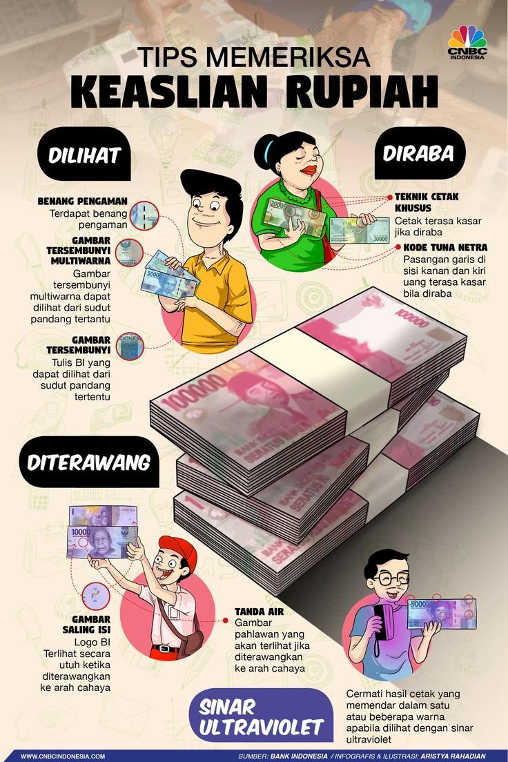 Waspada Uang Palsu, Begini Cara Mengetahuinya