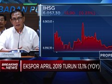 Ekspor April 2019 Capai USD 12,6 Miliar