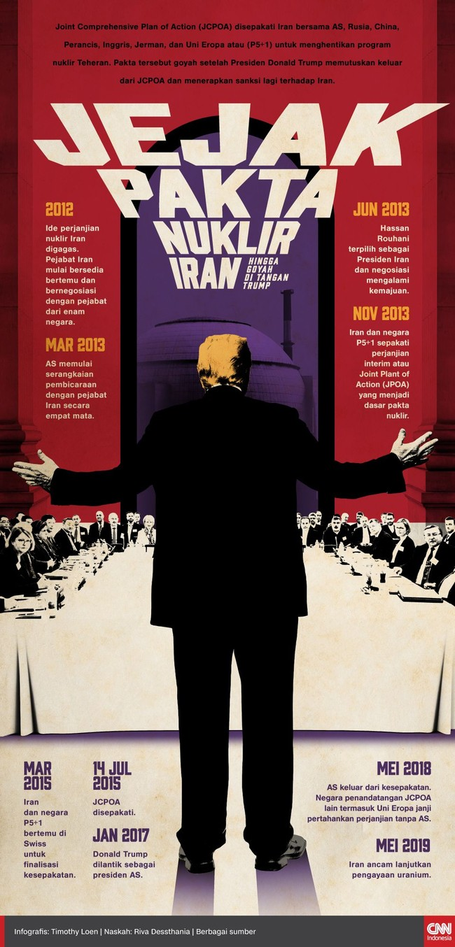 INFOGRAFIS: Jejak Pakta Nuklir Iran Hingga Goyah di Era Trump