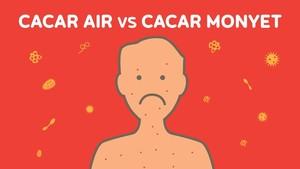 INFOGRAFIS: Cacar Monyet Vs Cacar Air