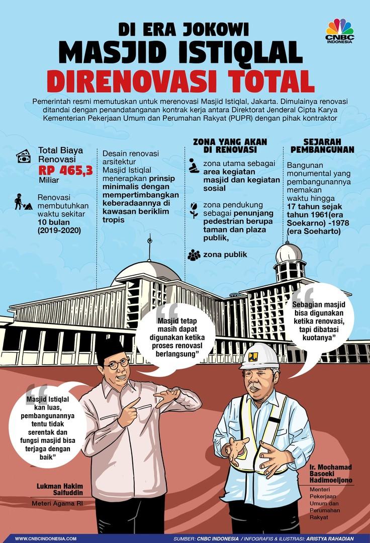 Di Era Jokowi, Masjid Istiqlal Bakal Direnovasi Besar-besaran