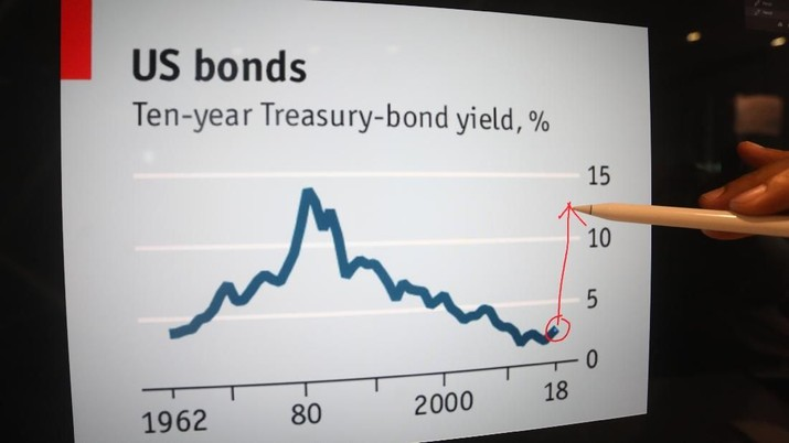 US Treasury, Bond, Obligasi (Ilustrasi Obligasi)