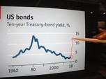 Optimisme Pasar Membaik, Harga SBN Kembali Terkoreksi