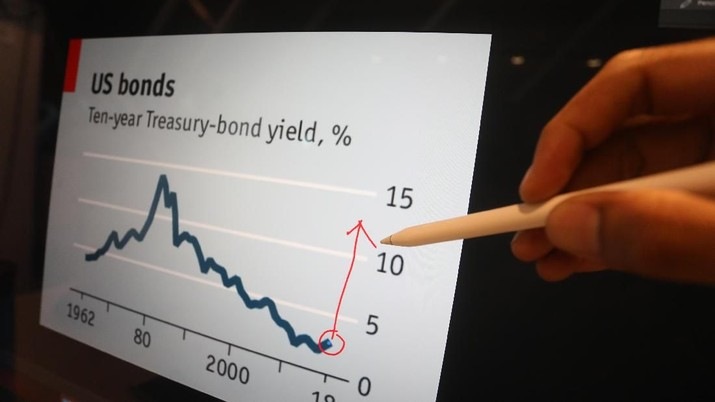 US Treasury, Bond, Obligasi (Ilustrasi Obligasi)