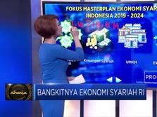 Bangkitnya Ekonomi Syariah RI