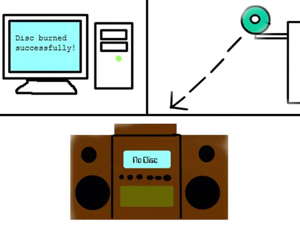 Bakar,atau burning, CDdisebut sudah oke di PC. Eh giliran mau diputar pakai CD player malah nggak ke-detect.(Foto: Boredpanda.com)
