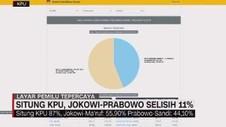VIDEO: Situng KPU: Jokowi-Prabowo Selisih 11 Persen