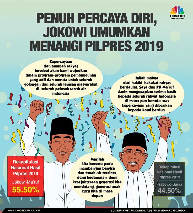 Penuh Percaya Diri, Jokowi Umumkan Kemenangan Pilpres 2019