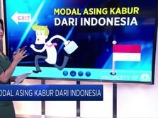 Modal Asing Kabur dari Indonesia