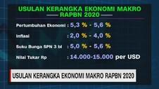 VIDEO: Usulan Kerangka Ekonomi Makro RAPBN 2020