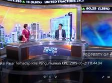 Reaksi Pasar Terhadap Rilis Pengumuman KPU