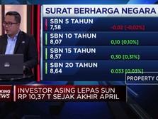 Investor Asing Lepas SUN Rp 10,37 Triliun