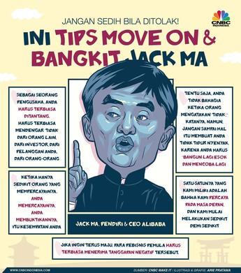 Ditolak Berkali-kali di Bisnis? Ini Tips Move On dari Jack Ma