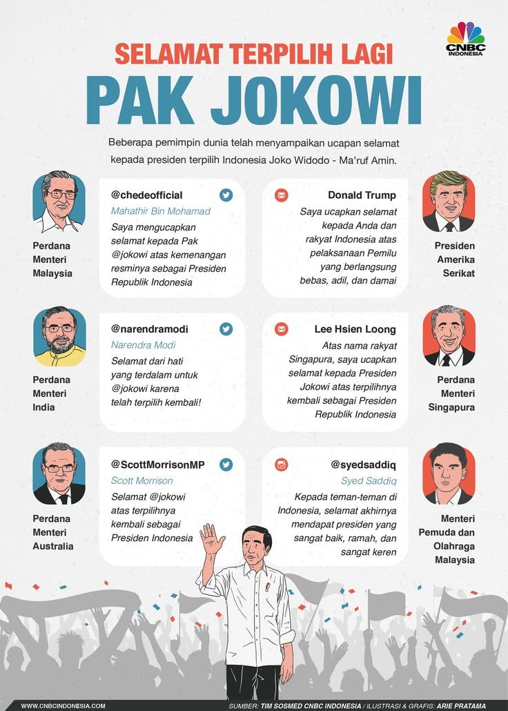 Jadi Presiden Lagi, Jokowi Kebanjiran Ucapan Selamat