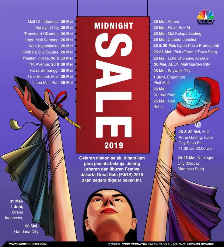 Serbu! Ini Jadwal Midnight Sale di 27 Mal di Jakarta