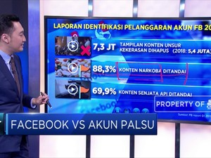 Facebook VS Akun Palsu