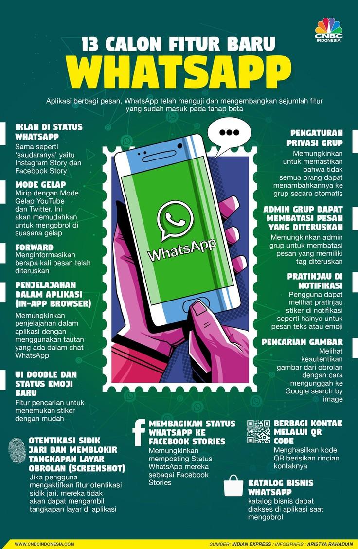 Dark Mode Hingga Iklan, Ini 13 Calon Fitur Baru WhatsApp