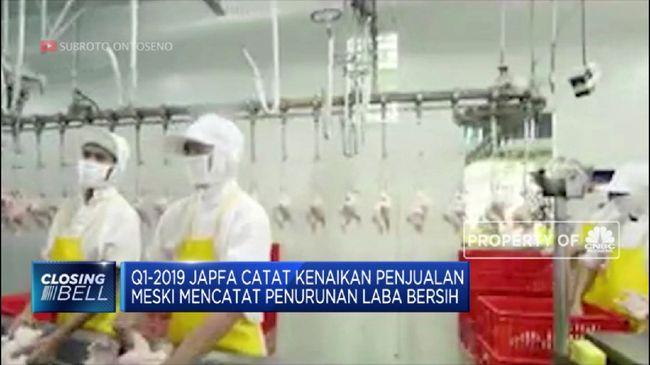 JPFA Sepekan, Harga Saham JPFA Menguat 9,56%