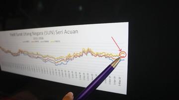 Pasar Obligasi Negara Lain Naik Pasar Sun Ri Masih Koreksi