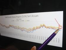 Pidato RAPBN 2020 Balikkan Pasar SUN Jadi Positif