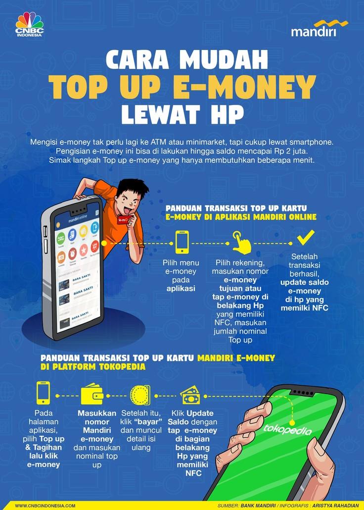 Cara Mudah Top Up E-Money Bank Mandiri Lewat HP