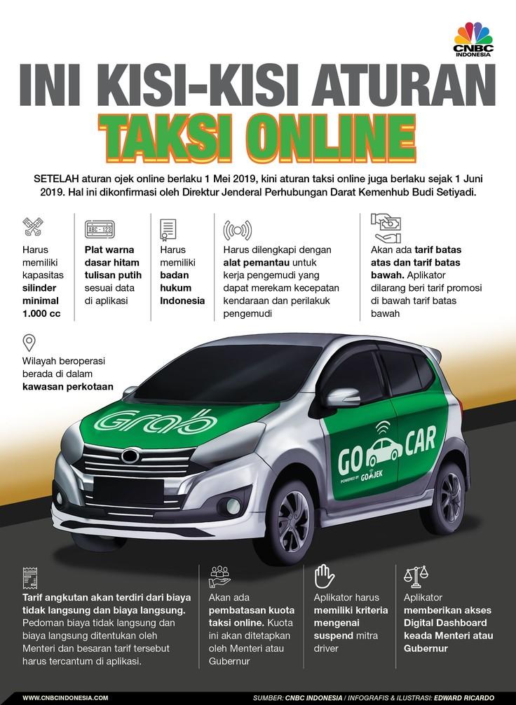 Setelah aturan ojek online berlaku 1 Mei 2019, aturan taksi online juga telah berlaku sejak 1 Juni 2019.