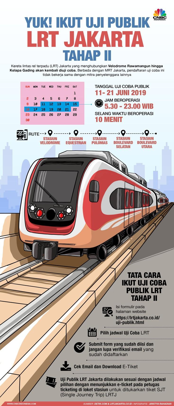 Yuk! Ikut Uji Publik LRT Jakarta Tahap II