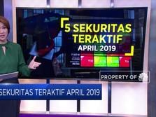 5 Sekuritas Teraktif April 2019