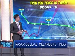 Pasar Obligasi Melambung Tinggi