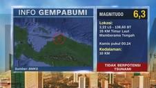 VIDEO: Gempa Magnitudo 6,3 Guncang Papua