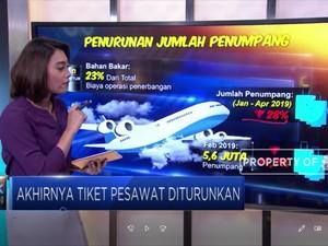 Akhirnya Tiket Pesawat Diturunkan
