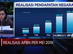 Bayar THR dan Gaji ke-13, Belanja APBN Melonjak 26,8%