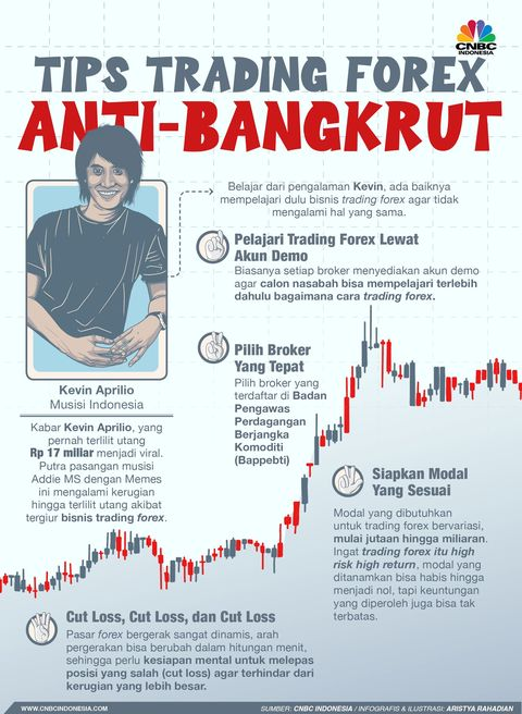 bisnis trading forex indonesia