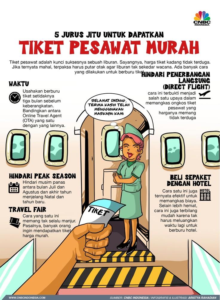 5 Jurus Ampuh Berburu Tiket Pesawat Murah