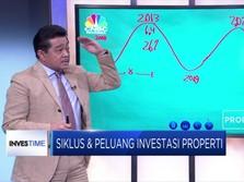 Siklus dan Peluang Investasi Properti