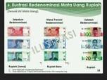 Ini Lho Penampakan Uang Redenominasi Rp 1.000 Jadi Rp 1