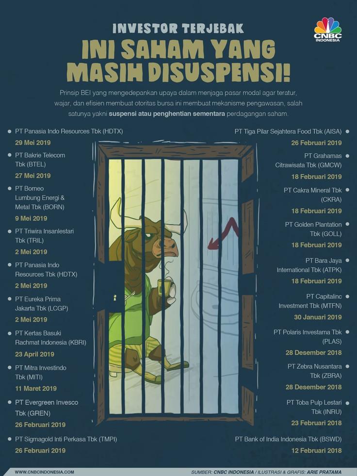 Ini 20 Daftar Saham yang Terkena Sanksi Suspensi