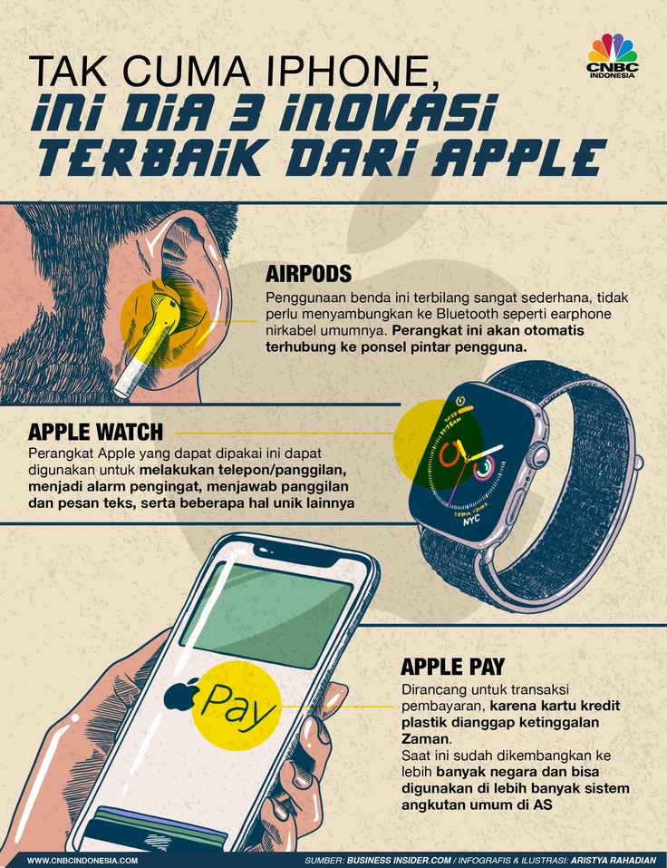 Inovasi terbaik Apple selain iPhone yang mengguncang dunia.