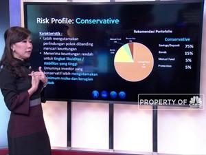 Yuk Kenali Profil Risiko Investasi Kamu!