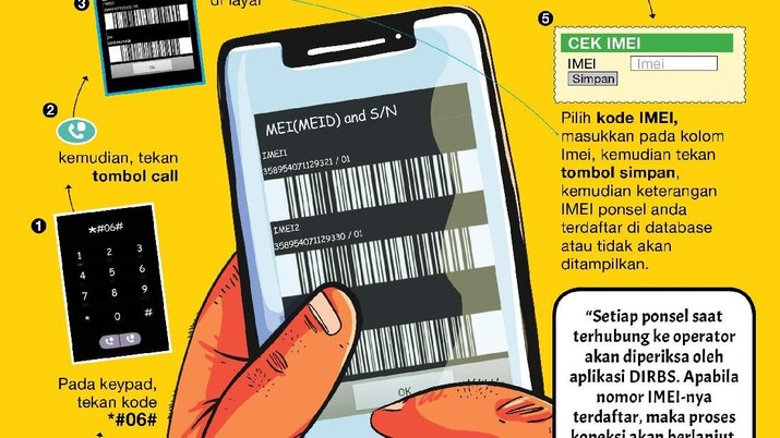 Kemenperin menyiapkan sistem pemberantasan ponsel ilegal dengan memanfaatkan IMEI.