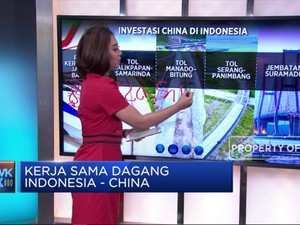 Kerja Sama Dagang Indonesia-China