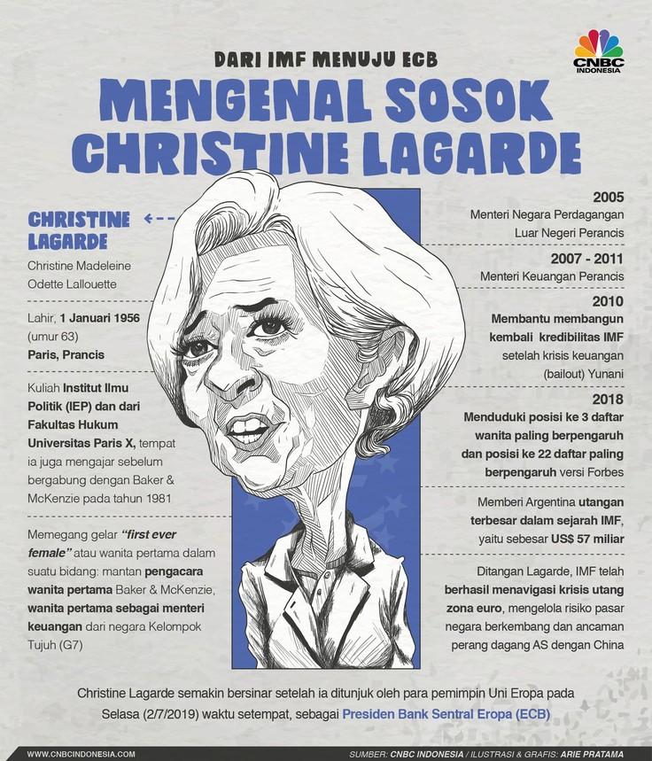 Christine Lagarde bakal menduduki kursi baru di ECB.